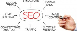 seo-mind-map-480x192